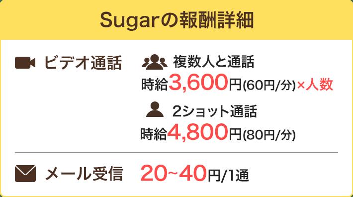 Sugar報酬例